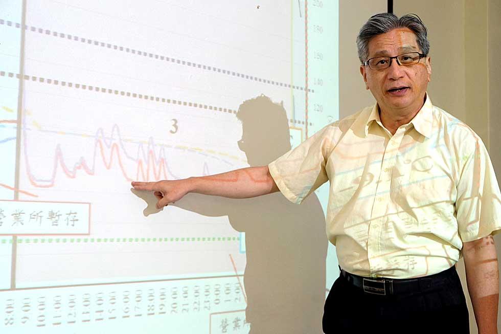 海洋大學食品科學副教授張正明