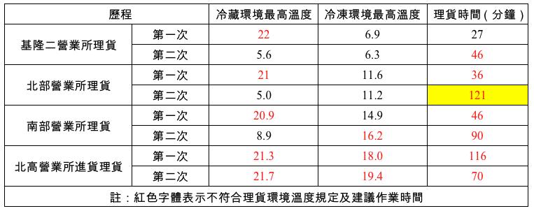 04-table-a-01-r